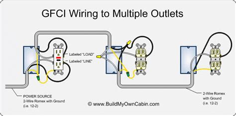 electrical how do i replace a gfci receptacle in my bathroom force outdoor crafts
