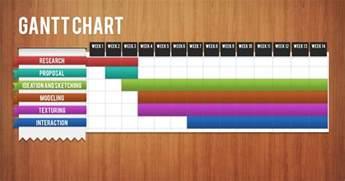 Gantt Chart Excel 2010 Template Pics Photos Gantt Chart Excel Template
