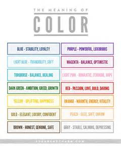 Color Chart and Meanings