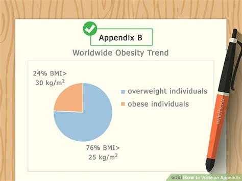 An appendix should be created on its own individual page labelled appendices should be formatted in traditional paragraph style and may incorporate text, figures. How to Write an Appendix: 11 Steps (with Pictures) - wikiHow