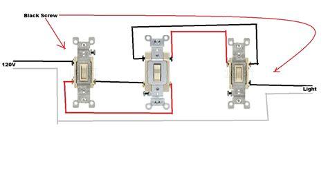 im installing     switches power