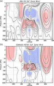 A  Zonal Wind Anomaly Between The Westerly And Easterly
