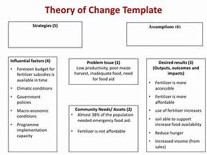 theory of change template 2014freerun5com With theory of change template