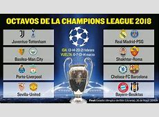 Octavos de final de la Champions League ChelseaBarcelona
