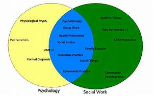 Binky Gets By     Psychology And Social Work  The Venn Diagram