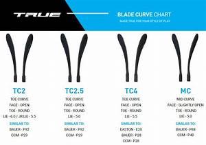 True Xcore Xc5 Acf Grip Composite Hockey Stick 2019
