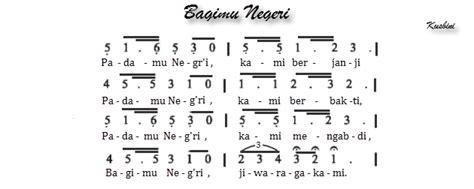 not angka padamu negeri lirik lagu padamu negeri bagimu nrgeri lagu wajib dan not angka gado gratis