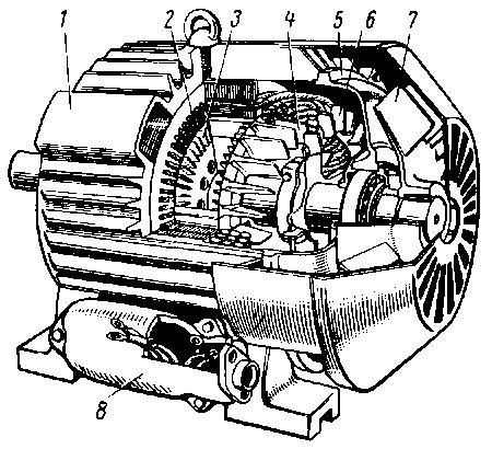 Дьяченко В.Г. Теория двигателей внутреннего сгорания