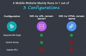 Infographic  Mobile Seo Tips To Help You Survive The Coming Google Mobilegeddon