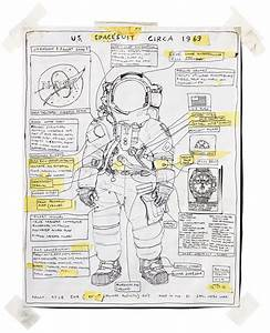Stuck in a Space Suit (page 2) - Pics about space