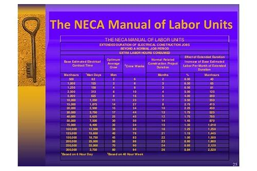 neca labour units download