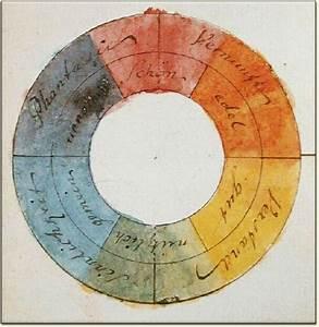 Cercle chromatique optique dans le neo impressionnisme for Couleurs chaudes et couleurs froides 10 cercle chromatique optique dans le neo impressionnisme