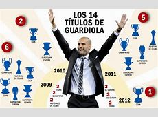 Picture of the Week Thank You Pep Foot and Ball