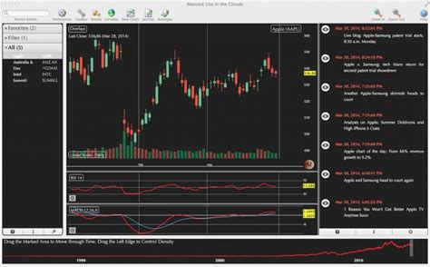 trading platforms for mac best stock trading software for mac
