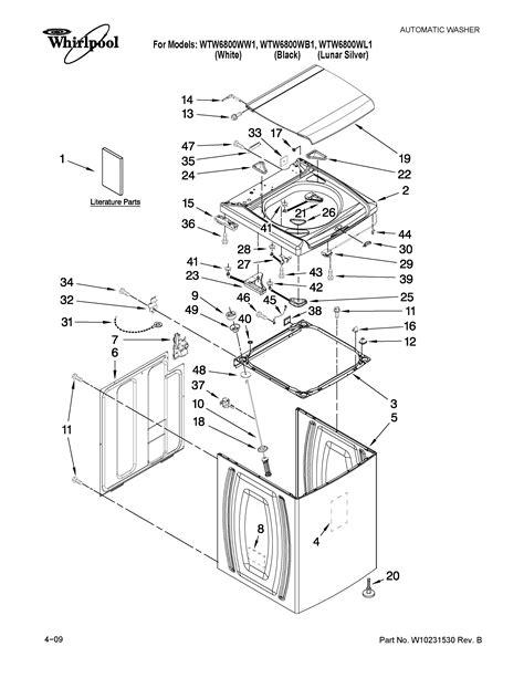 whirlpool cabrio washing machine parts diagram reviewmotors co