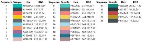 microsoft power bi color reference dataveld