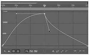 Adjusting Temporal Interpolation Manually | Keyframe ...