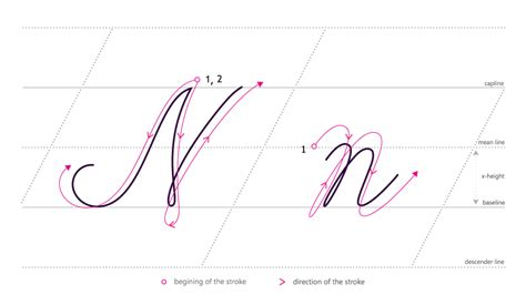 How To Write In Cursive Nn