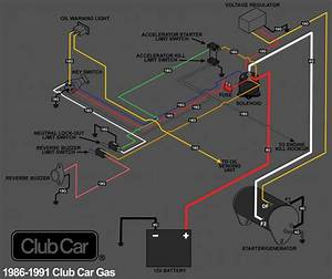 Club Car Wiring Diagram Gas  U2013 Volovets Info