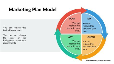 flat design templates  powerpoint technology