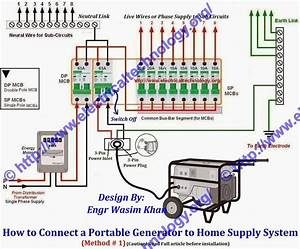 Find Out Here Wiring Diagram For Portable Generator To
