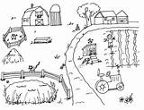 Coloring Farm Pages Scene sketch template