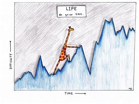 Graph Of Life  Motivating Giraffe