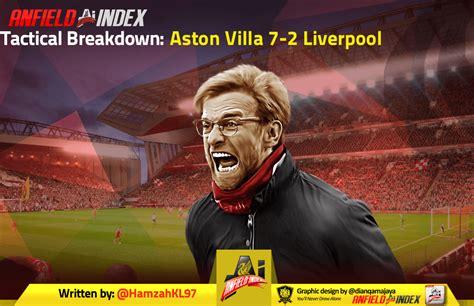Tactical Breakdown: Aston Villa 7-2 Liverpool