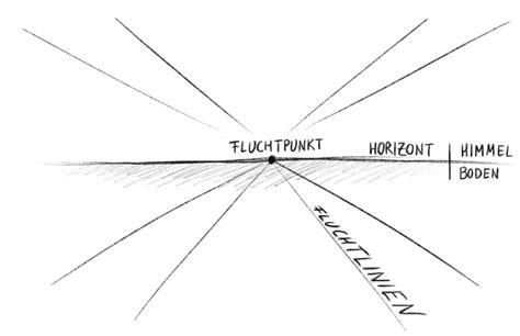 Perspektive Zeichnen Lernen by Perspektiven Zeichnen Lernen Kostenloser Kurs