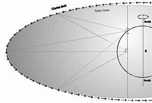Satellite Tv - Scientific Analysis