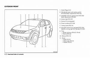 2009 Nissan Murano Wiring Diagram Canada