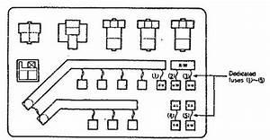 Eagle Summit  1993  - Fuse Box Diagram