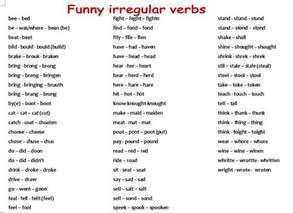 Spanish Irregular Verbs List