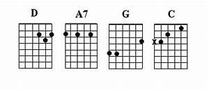 Guitar Capo Chart Standard Tuning Partial Capo Basics By Harvey