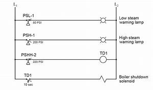 Determine The Functions Of Pressure Switches