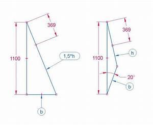 Fixe Stückkosten Berechnen : abstandsberechnung dreieck gestell mit hydraulikzylinders 70 schwenken mathelounge ~ Themetempest.com Abrechnung