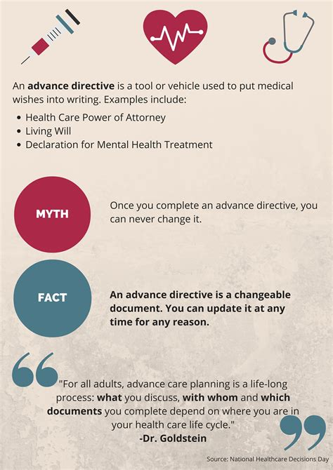 Get The Facts About Advance Care Planning  Health Enews