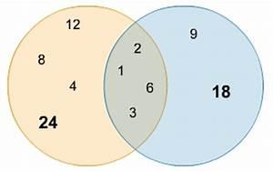 Größter Gemeinsamer Teiler Berechnen : teilermengen und vielfachenmengen bettermarks ~ Themetempest.com Abrechnung