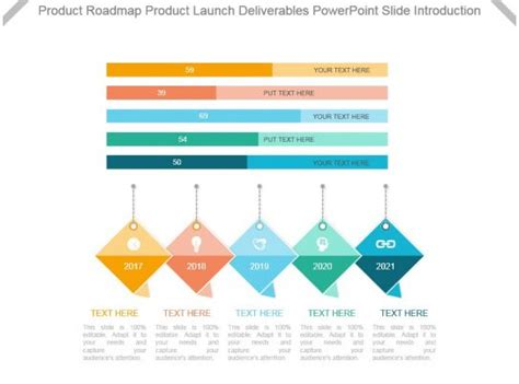 product roadmap product launch deliverables powerpoint  introduction powerpoint templates