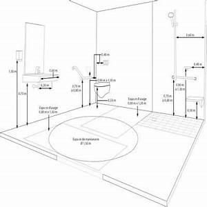 Siege Douche Pmr : piscine publique mettre aux normes une piscine publique ~ Edinachiropracticcenter.com Idées de Décoration