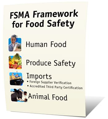 Food Companies Must Prep For Fda & Fsma  The Health, Drug, Prescription, And Gmp Supersite