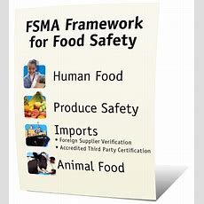 2 Years After Major Food Safety Law Enacted, Fda Begins Its Implementation Fooducate