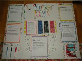 7th Grade Science Fair Projects