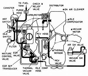 325xi Engine Coolant Diagram