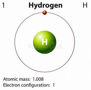 Diagram Representation Of The Element Hydrogen Stock