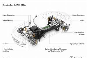 Mercedes Reveal Sls E
