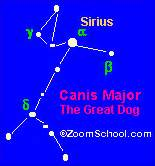 Sirius Dog Star Constellation (page 3) - Pics about space