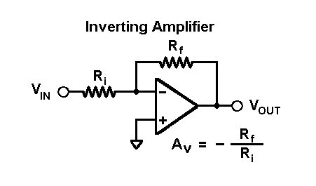 Amp Questions Operational Amplifiers Electrical