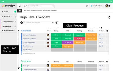 Project Portfolio Management Tool  Mondaycom Formerly
