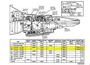 similiar ford ranger transmission diagram keywords diagram as well 1990 ford f 250 wiring diagram likewise ford tfi